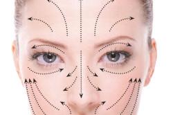 Схема нанесения маски на лицо