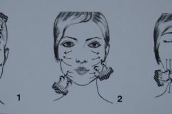 Схема проведения процедуры лимфодренаж