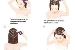 Этапы пилинга кожи головы