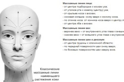 Алгоритм проведения массажа от морщин