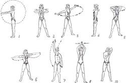 Комплекс упражнений для грудной мышцы